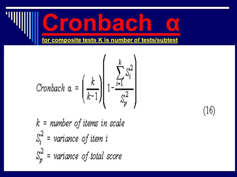 Cronbach α for composite tests K is number of tests/subtest 23