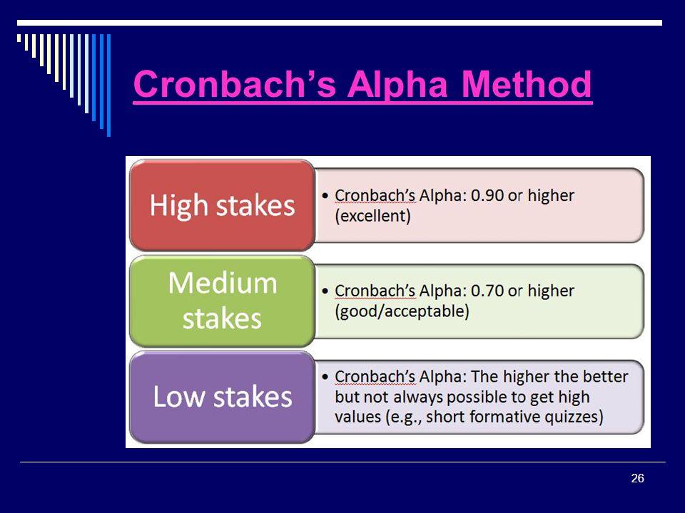 Cronbach's Alpha Method 26