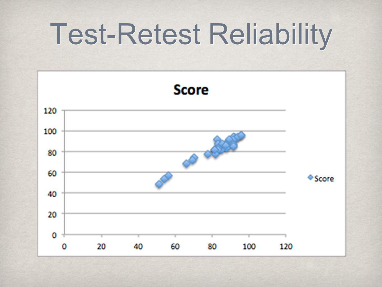 Test-Retest Reliability