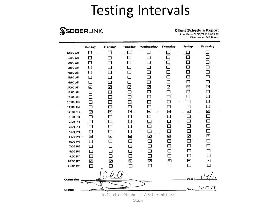 Testing Intervals To Catch an Alcoholic: A Soberlink Case Study