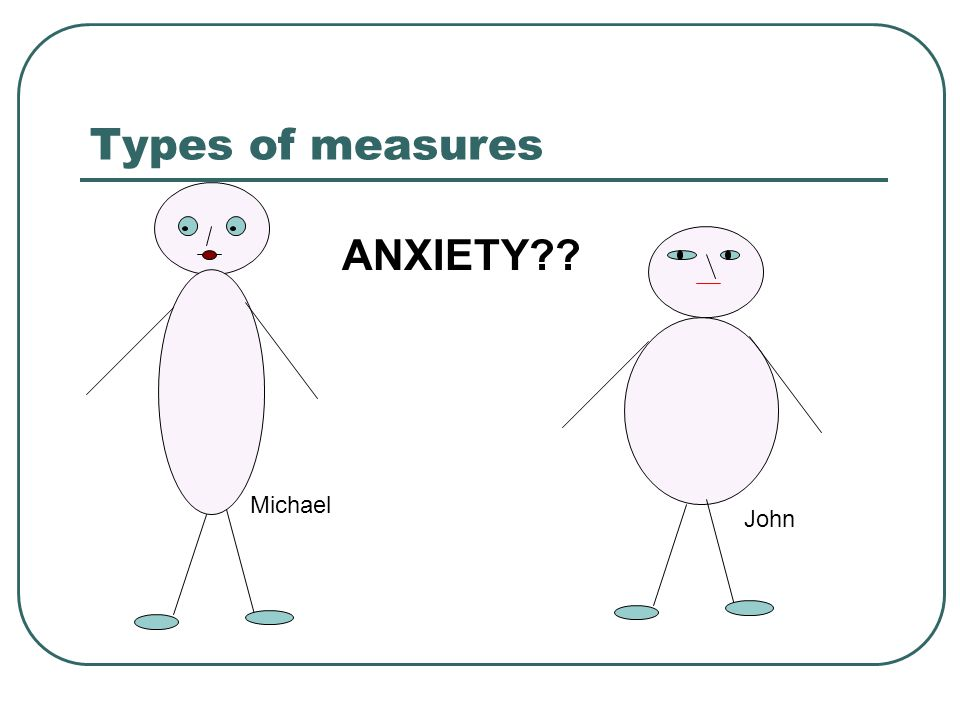 Types of measures Michael John ANXIETY