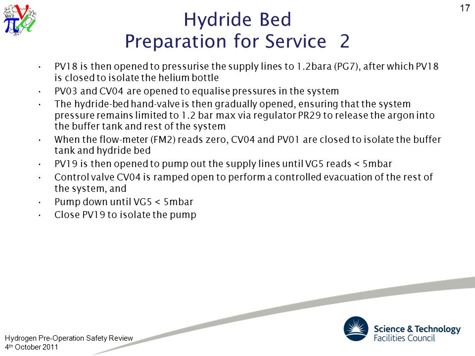 Hydrogen Pre-Operation Safety Review 4 th October 2011 17 Hydride Bed Preparation for Service 2 PV18 is then opened to pressurise the supply lines to 1.2bara (PG7), after which PV18 is closed to isolate the helium bottle PV03 and CV04 are opened to equalise pressures in the system The hydride-bed hand-valve is then gradually opened, ensuring that the system pressure remains limited to 1.2 bar max via regulator PR29 to release the argon into the buffer tank and rest of the system When the flow-meter (FM2) reads zero, CV04 and PV01 are closed to isolate the buffer tank and hydride bed PV19 is then opened to pump out the supply lines until VG5 reads < 5mbar Control valve CV04 is ramped open to perform a controlled evacuation of the rest of the system, and Pump down until VG5 < 5mbar Close PV19 to isolate the pump