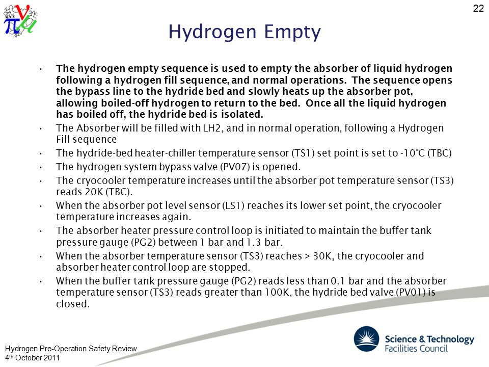 Hydrogen Pre-Operation Safety Review 4 th October 2011 22 Hydrogen Empty The hydrogen empty sequence is used to empty the absorber of liquid hydrogen following a hydrogen fill sequence, and normal operations.