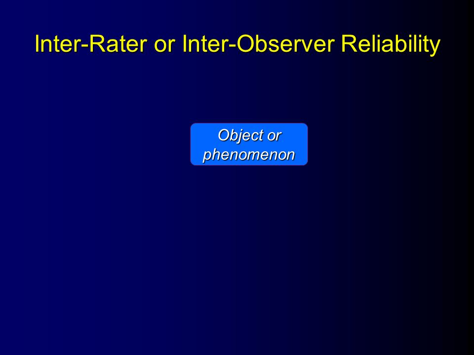 Inter-Rater or Inter-Observer Reliability Observer 1 Object or phenomenon