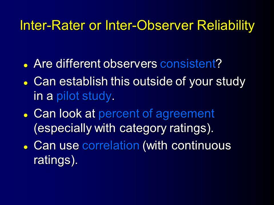 Split-half correlations Internal Consistency Reliability Test Item 1 Item 2 Item 3 Item 4 Item 5 Item 6