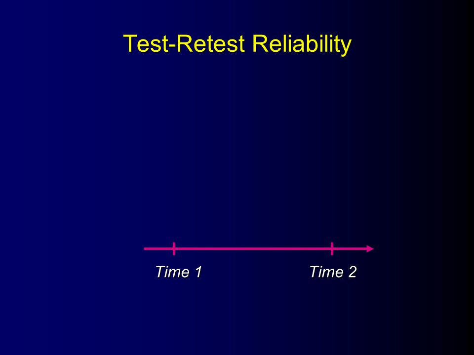 Test-Retest Reliability TestTest Time 1 Time 2 =