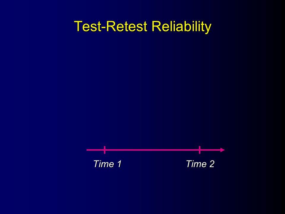 Internal Consistency Reliability Test Item 1 Item 2 Item 3 Item 4 Item 5 Item 6 1.00.89 1.00.91.92 1.00.88.93.95 1.00.84.86.92.85 1.00.88.91.95.87.85 1.00 I1I2I3I4I5I6I1I2I3I4I5I6I1I2I3I4I5I6I1I2I3I4I5I6 I1I1I2I2I3I3I4I4I5I5I6I6I1I1I2I2I3I3I4I4I5I5I6I6 Average inter-item correlation