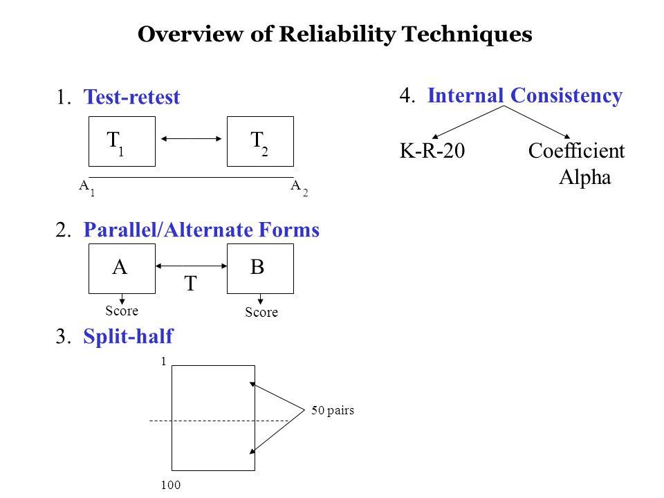 Overview of Reliability Techniques 1. Test-retest 2. Parallel/Alternate Forms 3. Split-half TT 12 A 1 2 T AB Score 1 100 50 pairs 4. Internal Consiste