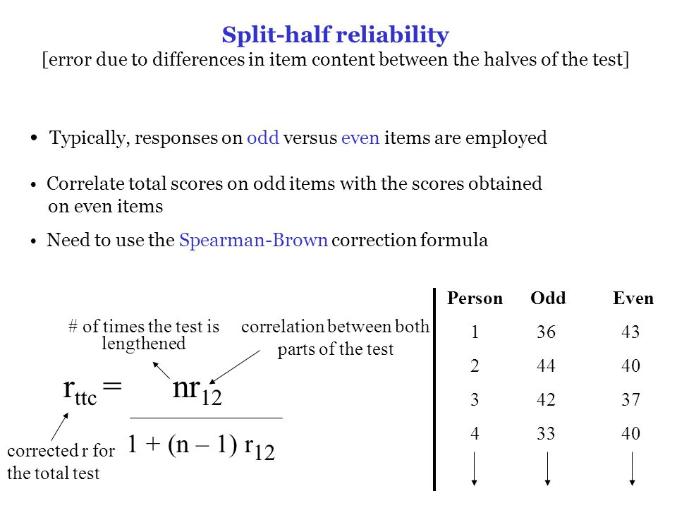 Split-half reliability [error due to differences in item content between the halves of the test] Typically, responses on odd versus even items are emp