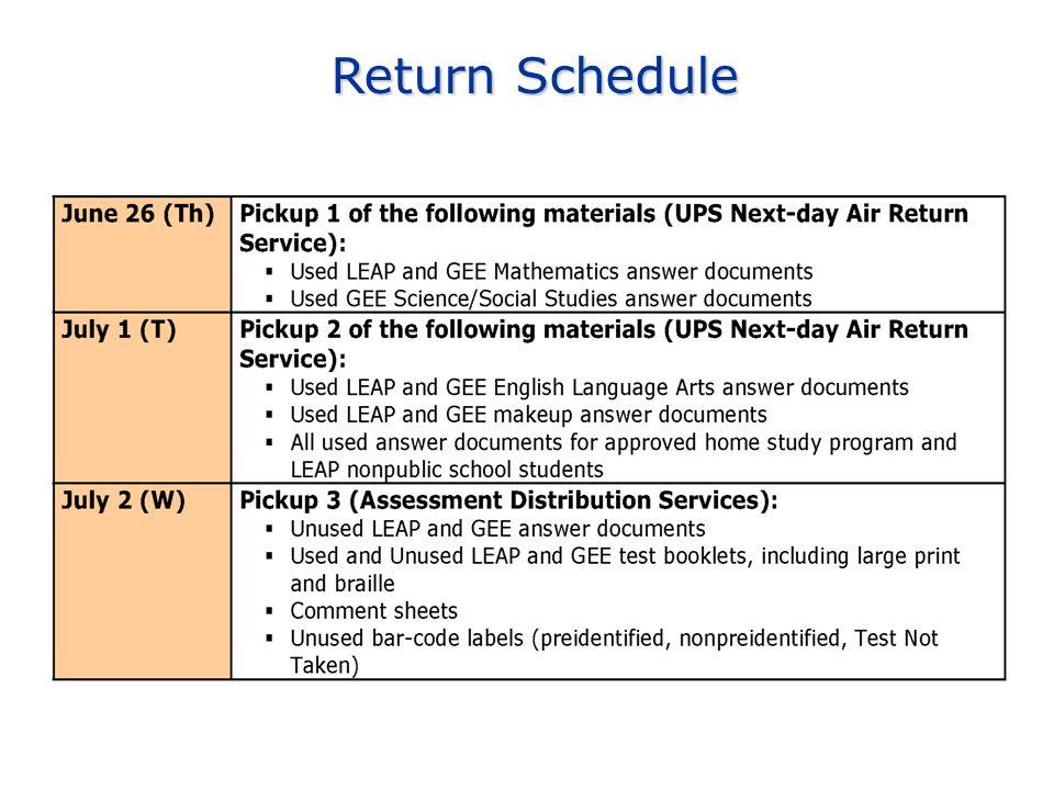 Return Schedule
