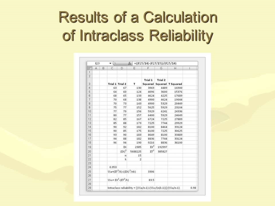 Results of a Calculation of Intraclass Reliability