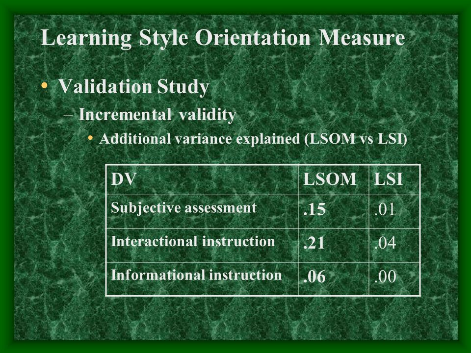 Validation Study –Incremental validity Additional variance explained (LSOM vs LSI) Learning Style Orientation Measure DVLSOMLSI Subjective assessment.