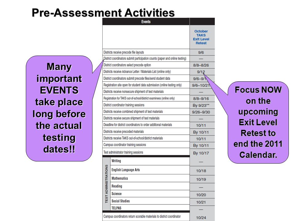 Pre-Assessment Activities Many important EVENTS take place long before the actual testing dates!! Focus NOW on the upcoming Exit Level Retest to end t