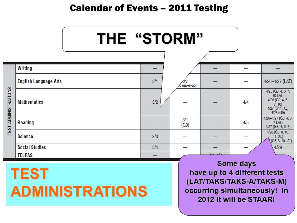 "TESTADMINISTRATIONS Calendar of Events – 2011 Testing THE ""STORM"" Some days have up to 4 different tests (LAT/TAKS/TAKS-A/TAKS-M) occurring simultaneo"