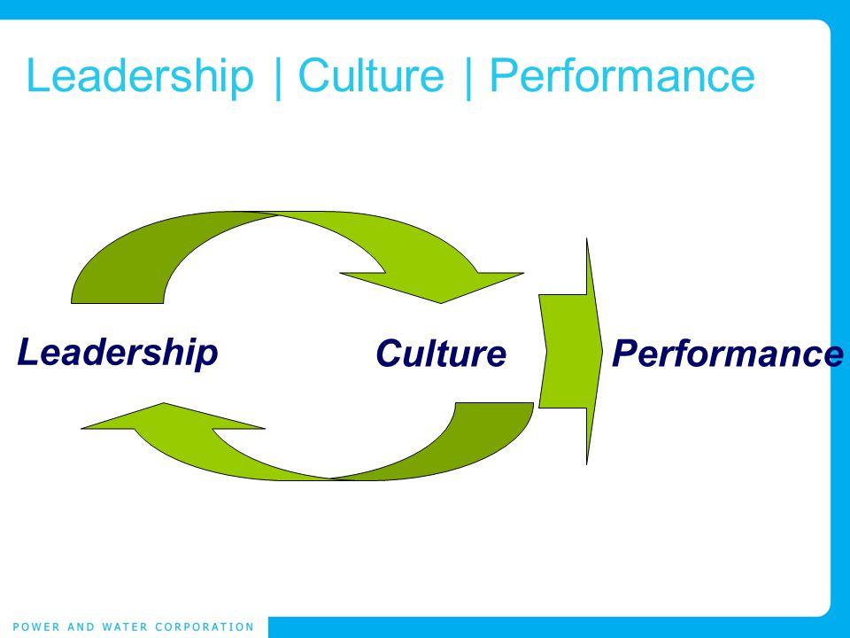 Leadership CulturePerformance Leadership | Culture | Performance