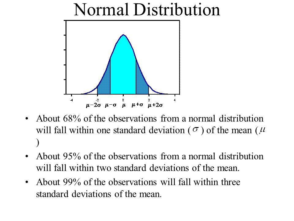 Normal Distribution About 68% of the observations from a normal distribution will fall within one standard deviation ( ) of the mean ( ) About 95% of the observations from a normal distribution will fall within two standard deviations of the mean.
