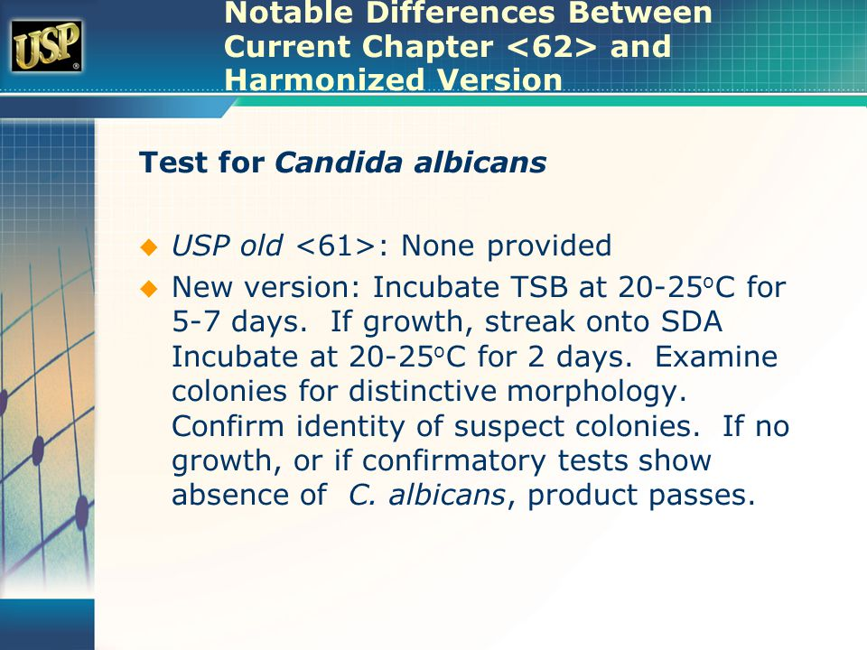 Notable Differences Between Current Chapter and Harmonized Version Test for Candida albicans  USP old : None provided  New version: Incubate TSB at 20-25 o C for 5-7 days.