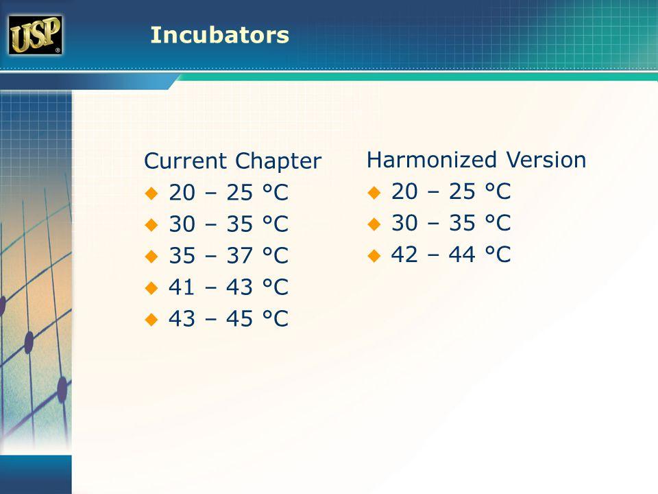 Incubators Current Chapter  20 – 25 °C  30 – 35 °C  35 – 37 °C  41 – 43 °C  43 – 45 °C Harmonized Version  20 – 25 °C  30 – 35 °C  42 – 44 °C