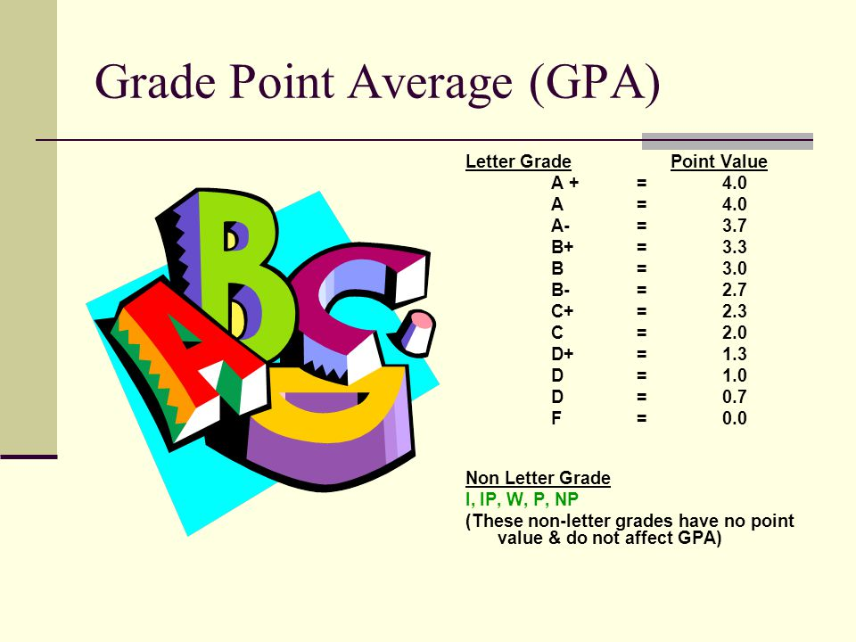 Grade Point Average (GPA) Letter Grade Point Value A +=4.0 A=4.0 A-=3.7 B+=3.3 B=3.0 B-=2.7 C+=2.3 C=2.0 D+=1.3 D=1.0 D=0.7 F=0.0 Non Letter Grade I,