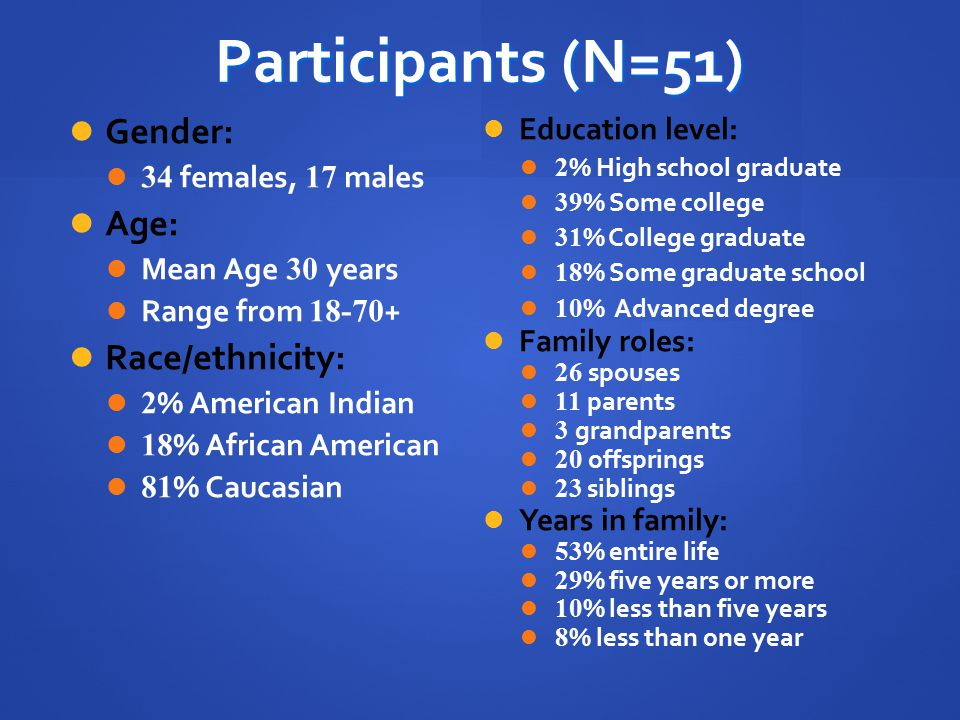 Participants (N=51) Gender: 34 females, 17 males Age: Mean Age 30 years Range from 18-70 + Race/ethnicity: 2 % American Indian 18 % African American 8