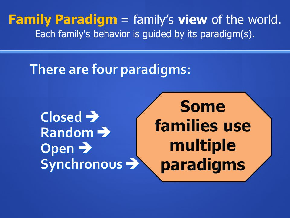 There are four paradigms: Closed  Random  Open  Synchronous  Family Paradigm = family's view of the world. Each family's behavior is guided by its