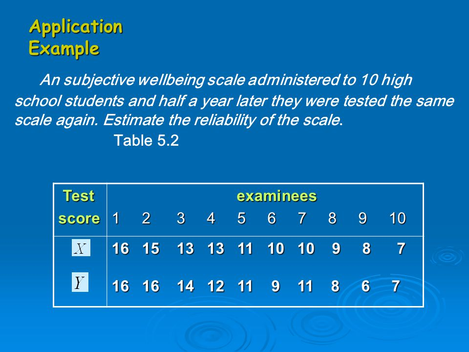 Application Example Test Testscore examinees examinees 1 2 3 4 5 6 7 8 9 10 16 15 13 13 11 10 10 9 8 7 16 16 14 12 11 9 11 8 6 7 An subjective wellbei