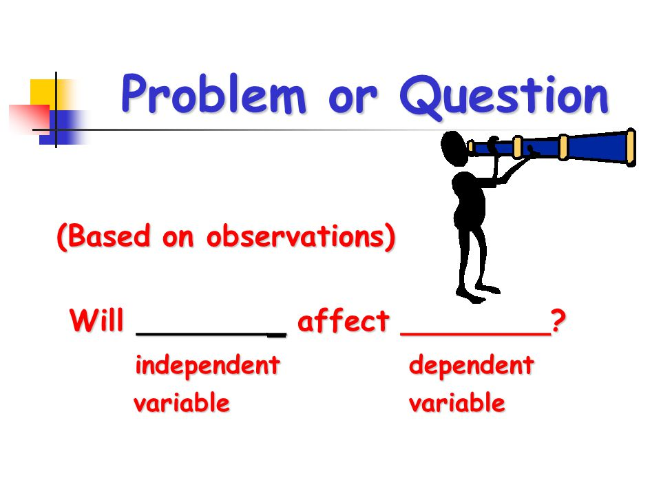 Problem or Question (Based on observations) Will ________ affect ________.