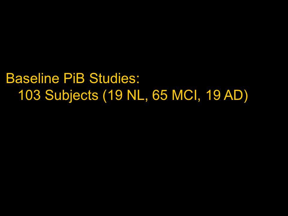 Lopresti et al., J Nuclear Medicine 2005 MCI's Cover the Range of Amyloid Load
