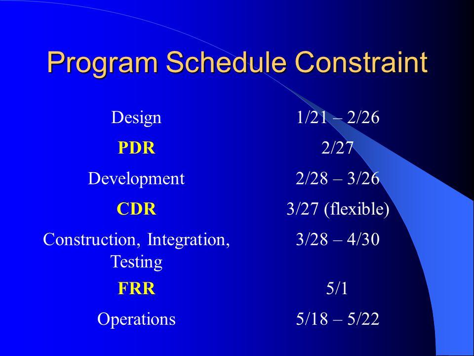Program Schedule Constraint Design1/21 – 2/26 PDR2/27 Development2/28 – 3/26 CDR3/27 (flexible) Construction, Integration, Testing 3/28 – 4/30 FRR5/1 Operations5/18 – 5/22