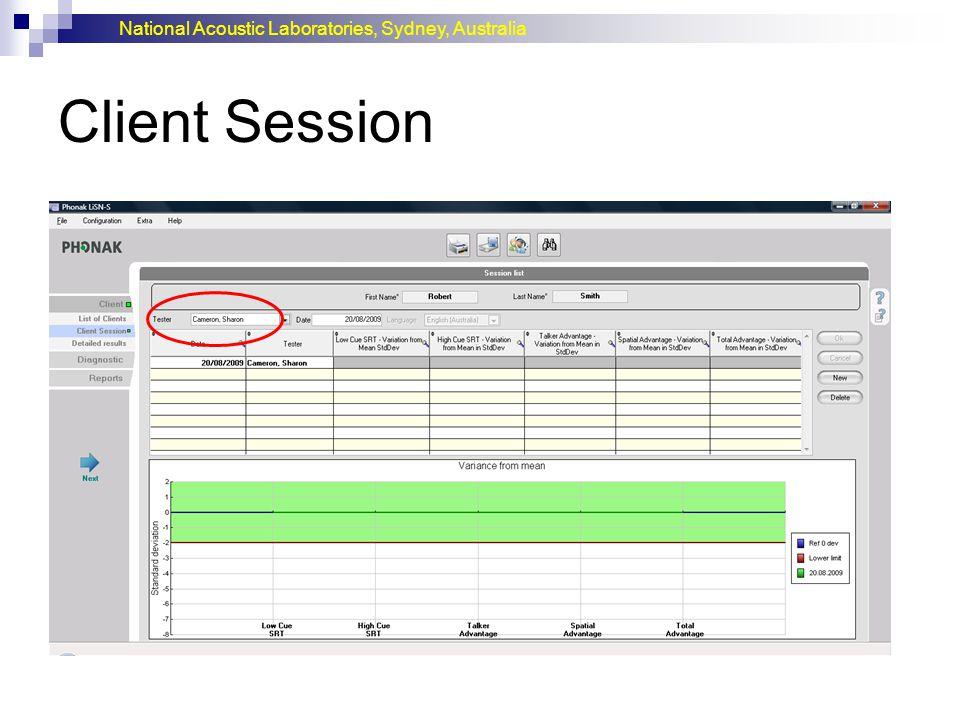 National Acoustic Laboratories, Sydney, Australia Client Session