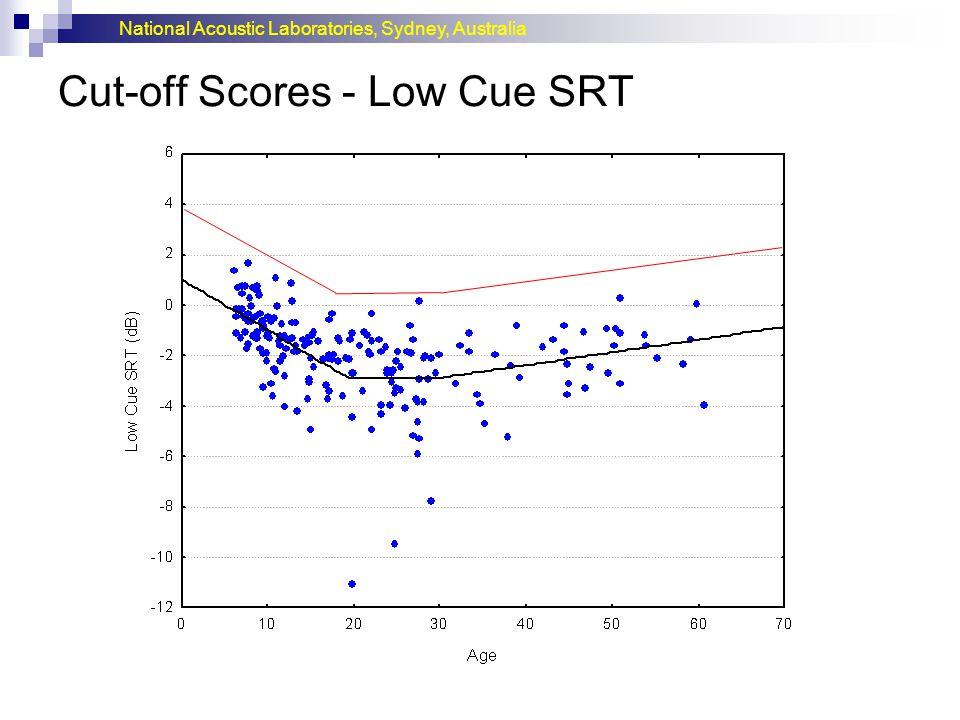 National Acoustic Laboratories, Sydney, Australia Cut-off Scores - Low Cue SRT