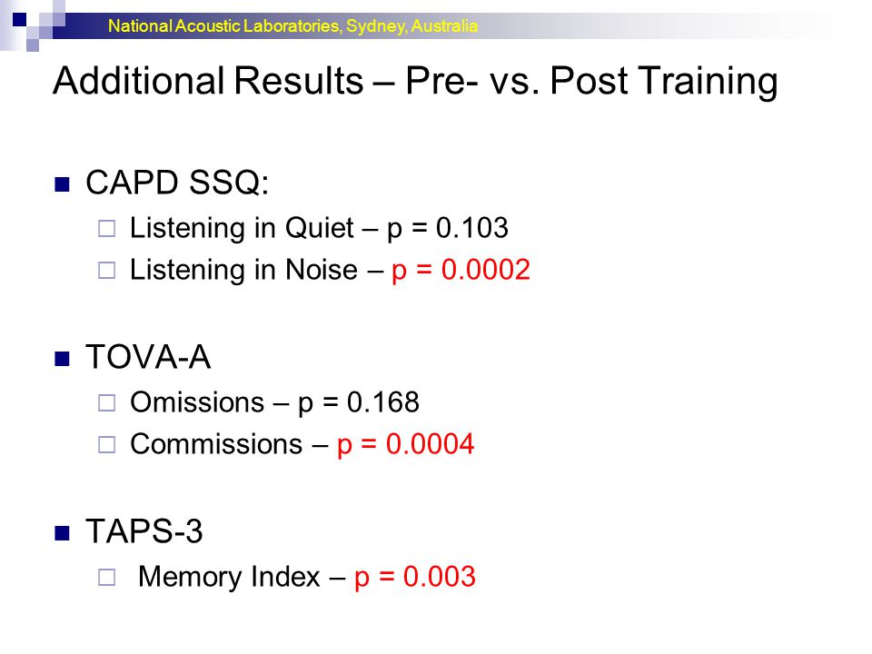 National Acoustic Laboratories, Sydney, Australia Additional Results – Pre- vs.