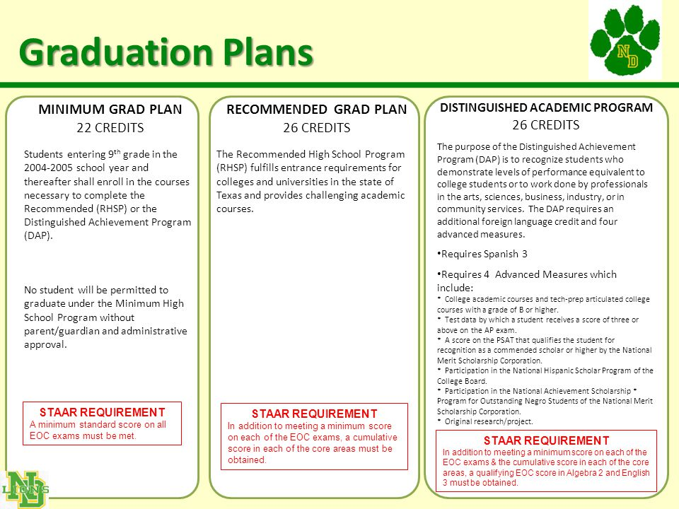 Graduation Plans MINIMUM GRAD PLAN 22 CREDITS Students entering 9 th grade in the 2004-2005 school year and thereafter shall enroll in the courses necessary to complete the Recommended (RHSP) or the Distinguished Achievement Program (DAP).
