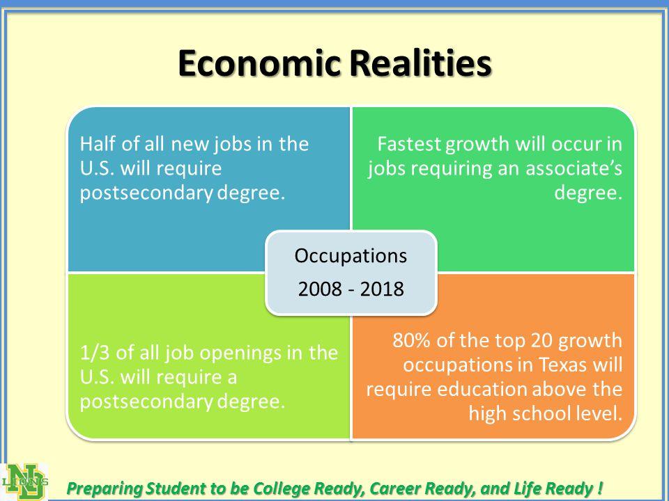 Economic Realities Half of all new jobs in the U.S.