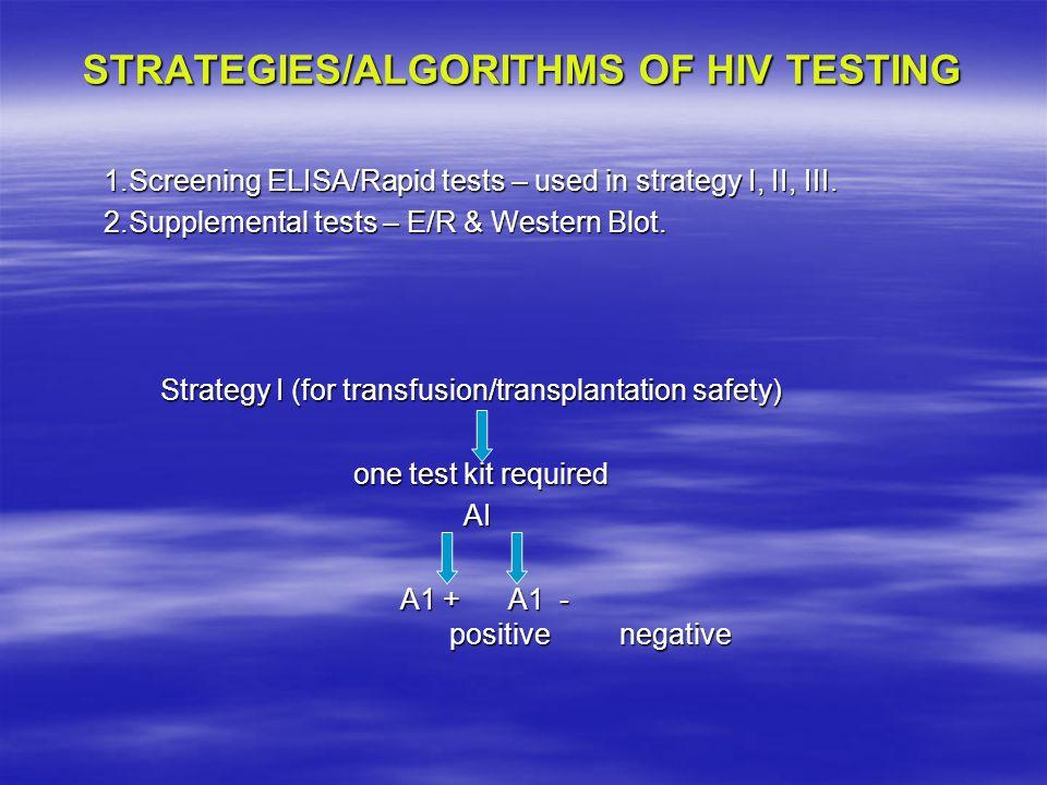 STRATEGIES/ALGORITHMS OF HIV TESTING 1.Screening ELISA/Rapid tests – used in strategy I, II, III. 1.Screening ELISA/Rapid tests – used in strategy I,
