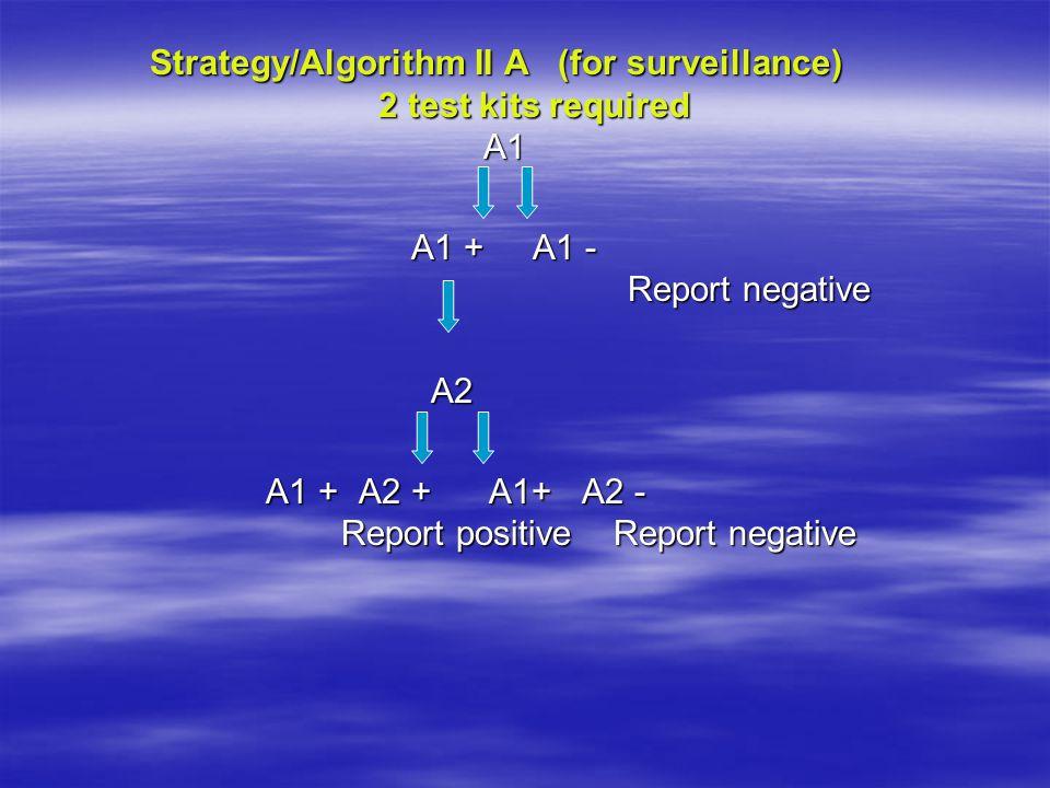 Strategy/Algorithm II A (for surveillance) 2 test kits required A1 Strategy/Algorithm II A (for surveillance) 2 test kits required A1 A1 + A1 - Report