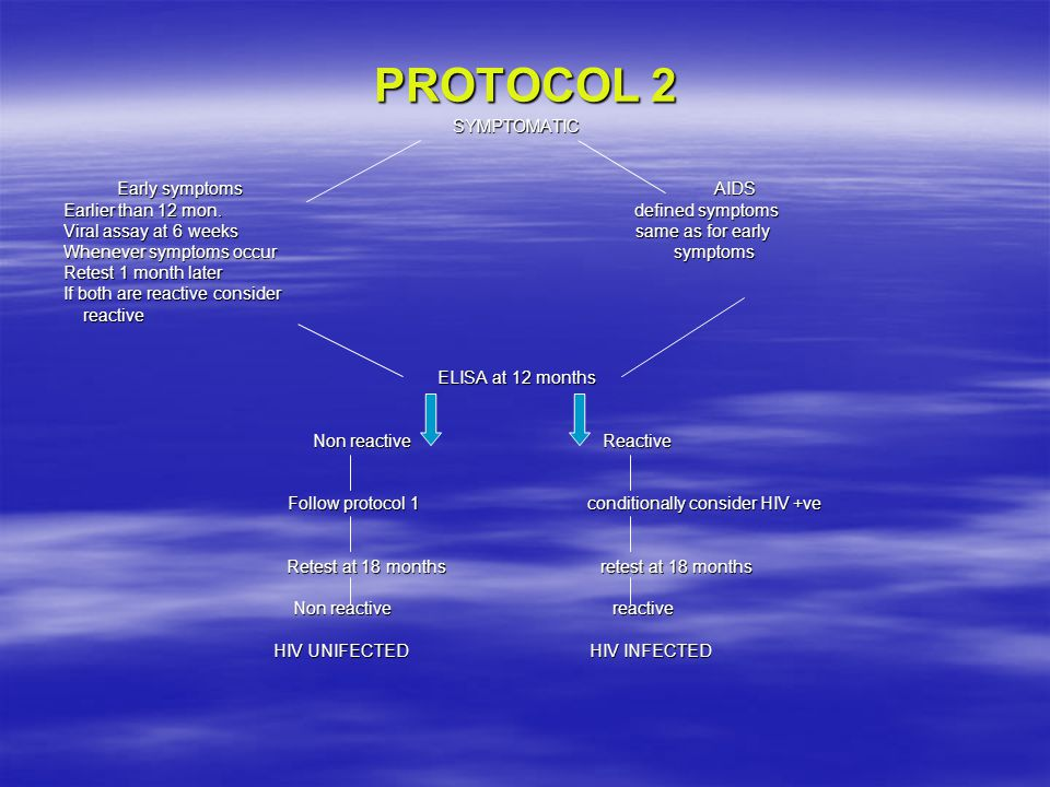 PROTOCOL 2 SYMPTOMATIC Early symptoms AIDS Early symptoms AIDS Earlier than 12 mon. defined symptoms Viral assay at 6 weeks same as for early Whenever