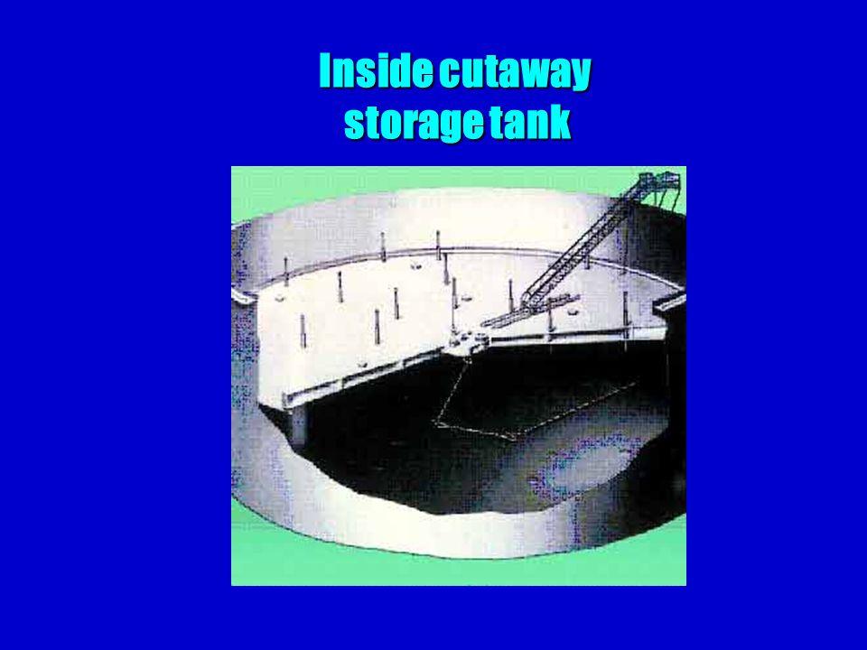 Inside cutaway storage tank