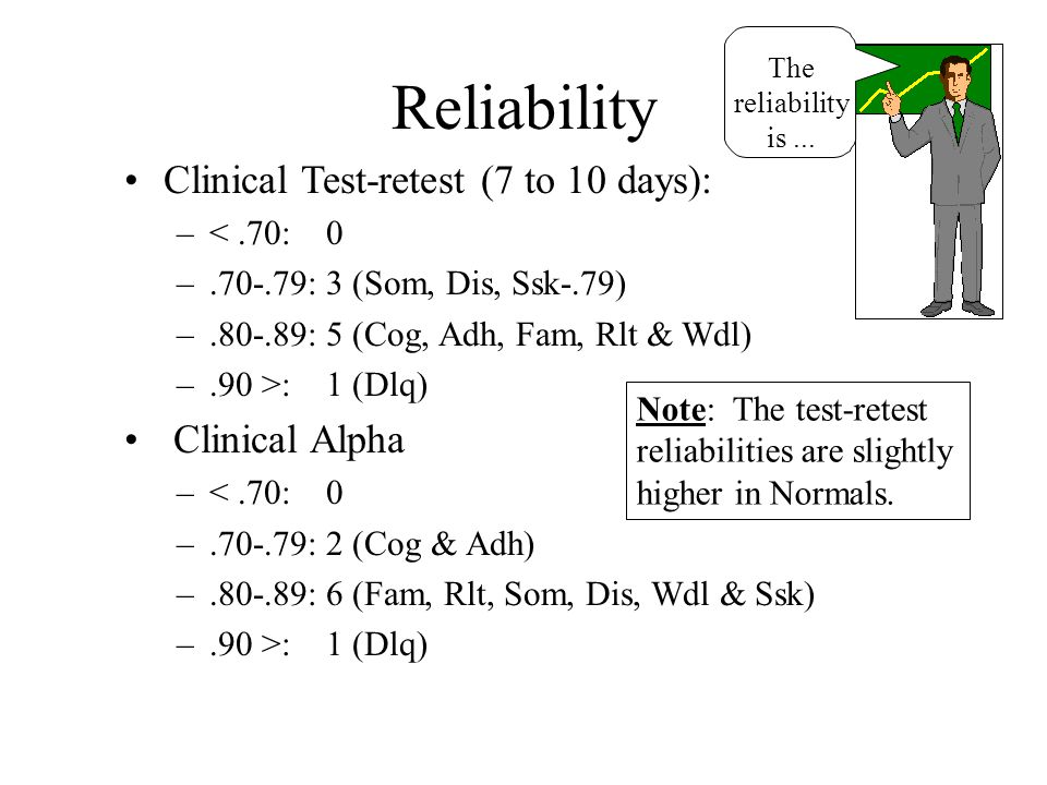 Reliability Clinical Test-retest (7 to 10 days): –<.70: 0 –.70-.79: 3 (Som, Dis, Ssk-.79) –.80-.89: 5 (Cog, Adh, Fam, Rlt & Wdl) –.90 >: 1 (Dlq) Clini