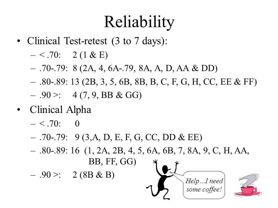 Reliability Clinical Test-retest (3 to 7 days): –<.70: 2 (1 & E) –.70-.79: 8 (2A, 4, 6A-.79, 8A, A, D, AA & DD) –.80-.89: 13 (2B, 3, 5, 6B, 8B, B, C,