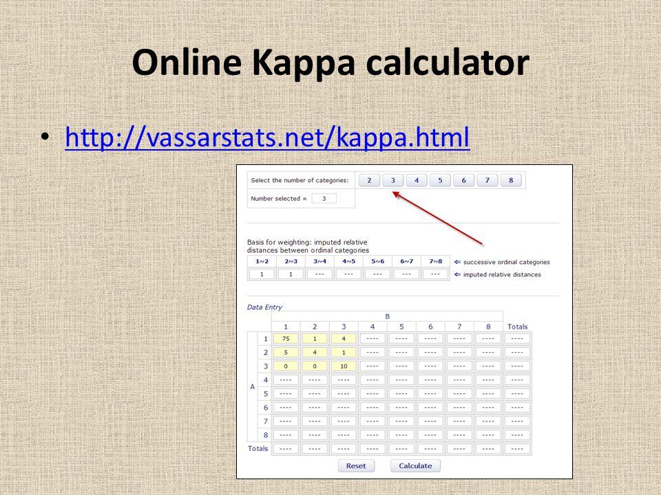 Online Kappa calculator http://vassarstats.net/kappa.html