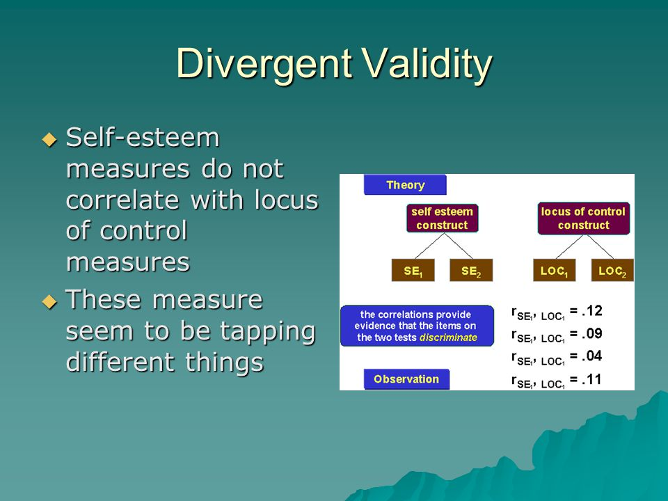 Divergent Validity  Self-esteem measures do not correlate with locus of control measures  These measure seem to be tapping different things