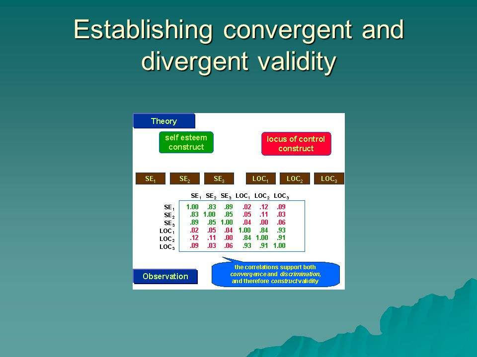 Establishing convergent and divergent validity