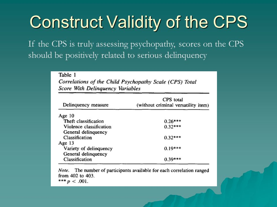 Construct Validity of the CPS If the CPS is truly assessing psychopathy, scores on the CPS should be positively related to serious delinquency
