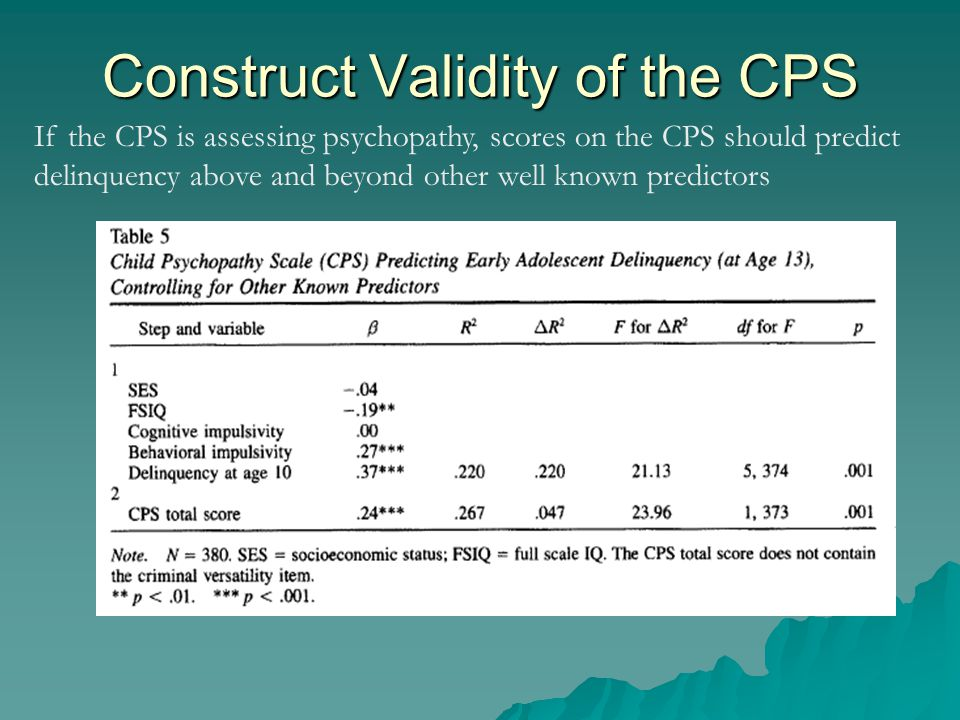 Construct Validity of the CPS If the CPS is assessing psychopathy, scores on the CPS should predict delinquency above and beyond other well known predictors