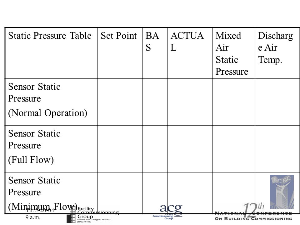 Th. 5-20-04 9 a.m. Static Pressure TableSet PointBA S ACTUA L Mixed Air Static Pressure Discharg e Air Temp. Sensor Static Pressure (Normal Operation)