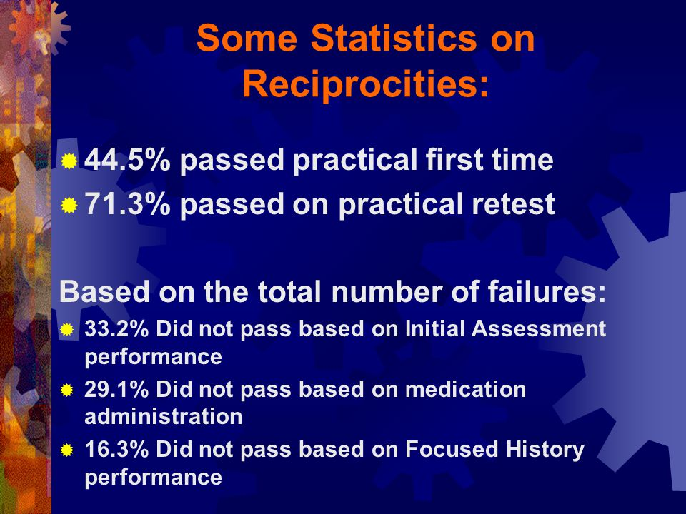 Some Statistics on Reciprocities:  44.5% passed practical first time  71.3% passed on practical retest Based on the total number of failures:  33.2% Did not pass based on Initial Assessment performance  29.1% Did not pass based on medication administration  16.3% Did not pass based on Focused History performance