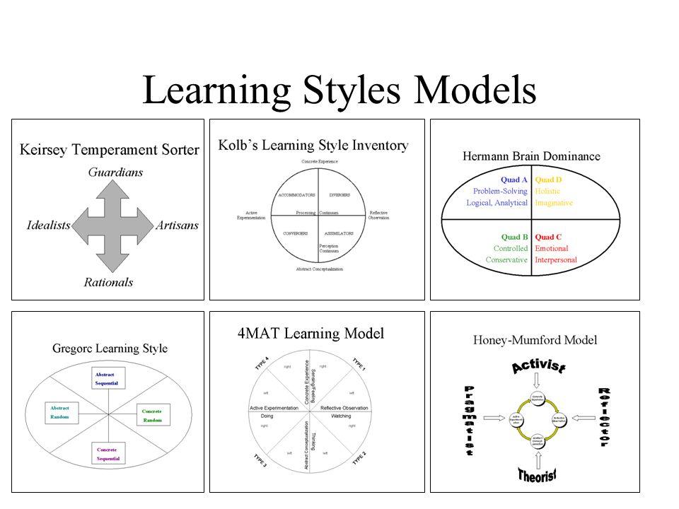 What Else ? Evolutionary Learning Style Models