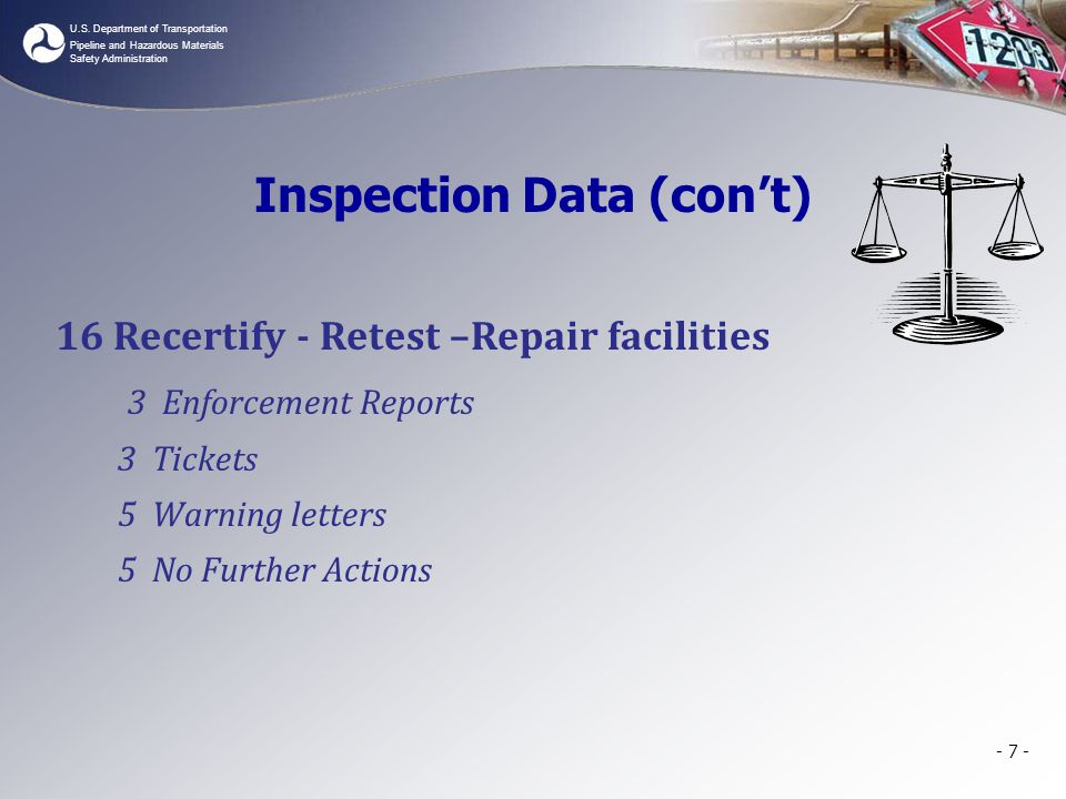U.S. Department of Transportation Pipeline and Hazardous Materials Safety Administration Inspection Data (con't) - 7 - 16 Recertify - Retest –Repair f