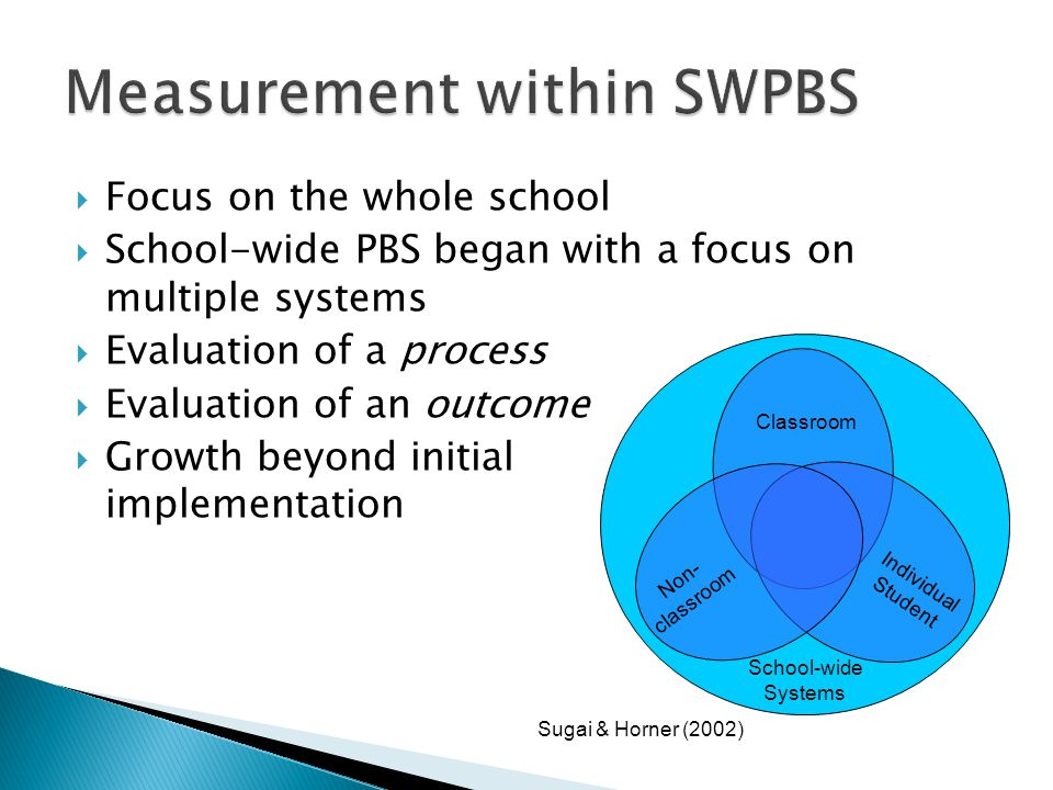  Focus on the whole school  School-wide PBS began with a focus on multiple systems  Evaluation of a process  Evaluation of an outcome  Growth beyond initial implementation Non- classroom Classroom Individual Student School-wide Systems Sugai & Horner (2002)